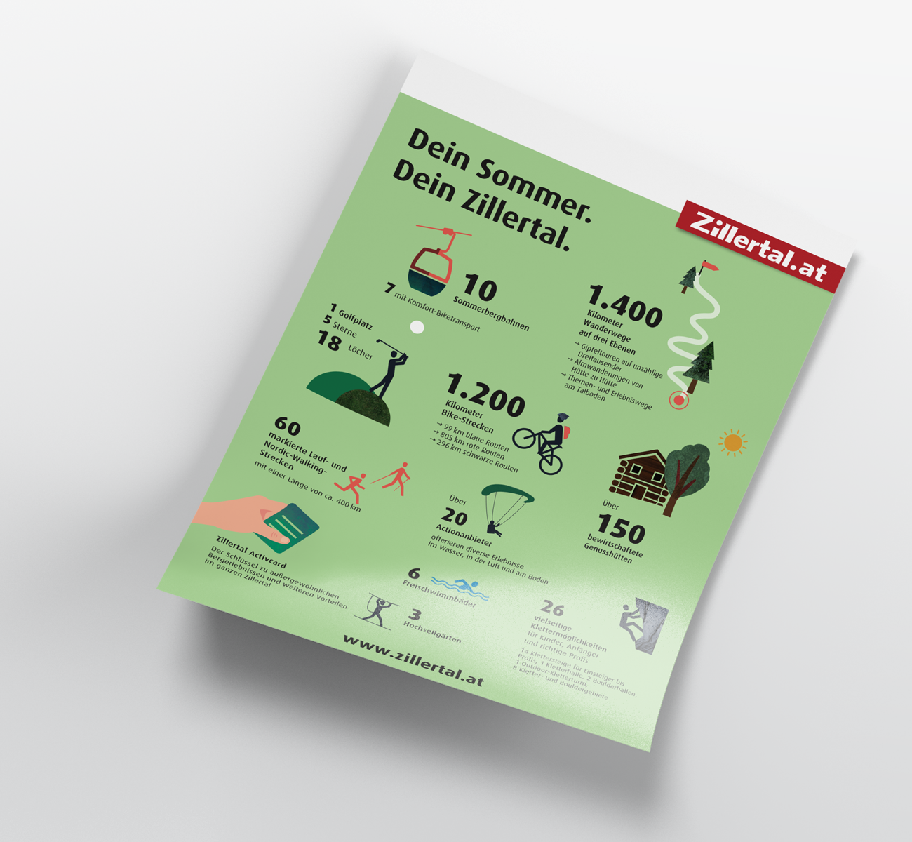 zillertal_infographics_1300